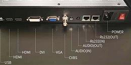 洛菲特带你了解HDMI的特点