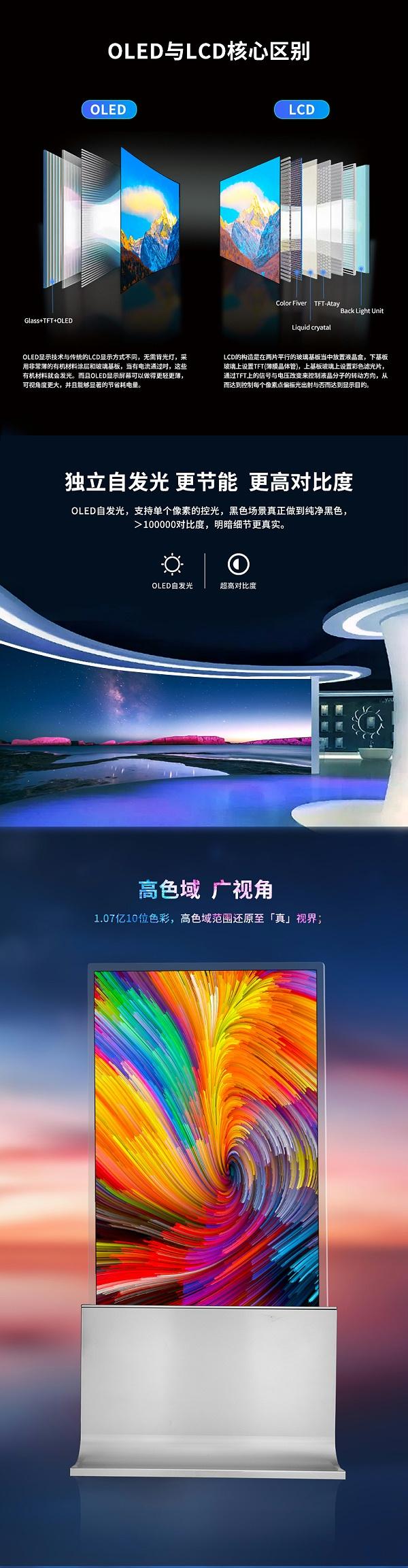 OLED和LCD区别