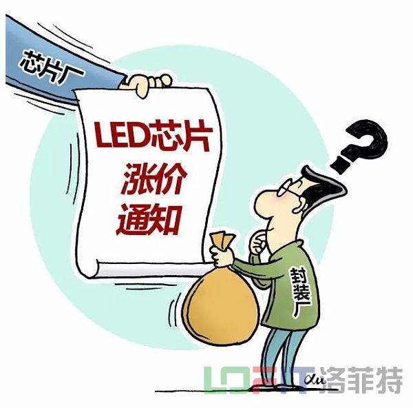 LED涨价